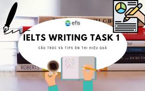 ielts writing task 1 tips ôn thi